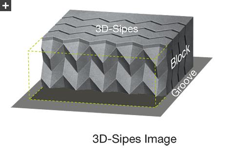 3D flipar